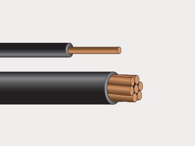 Poly Line Wire | Weatherproof Line Wire