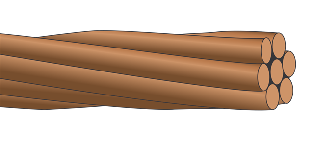 Stranded Bare Copper 250 Kcmil 1000 Kcmil